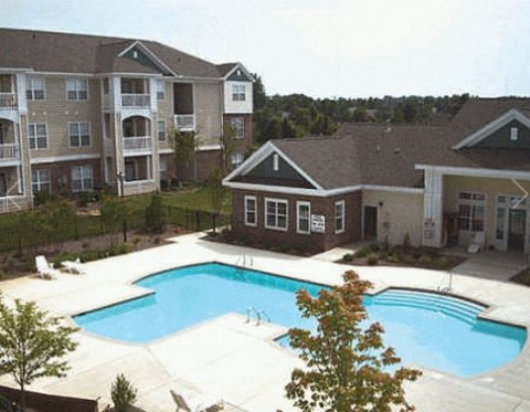 Furnished Apartments in Rock Hill SC: Bradford Park ...